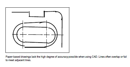 Comparing CADdirect and AutoCAD to manual drafting